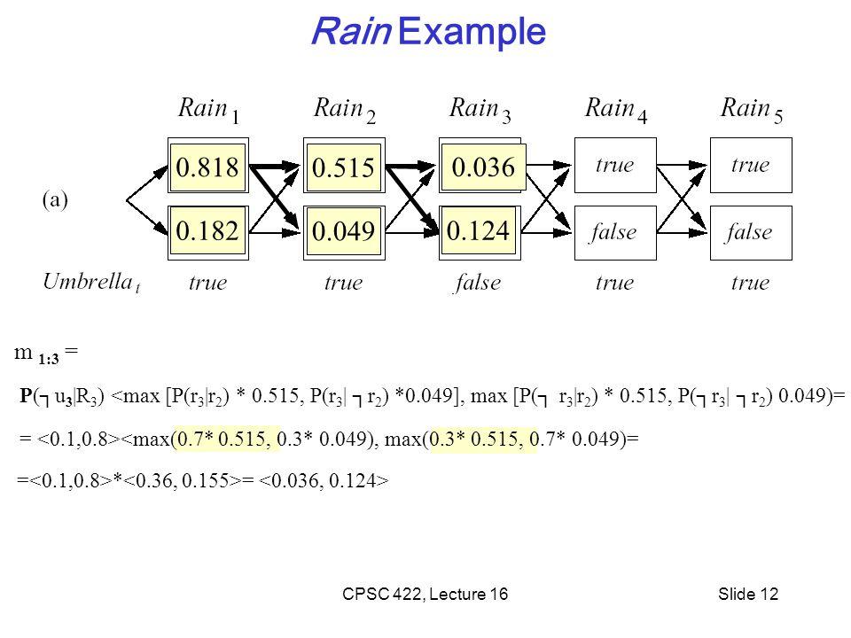 Rain Example m 1:3 = P(┐u 3 |R 3 ) <max [P(r 3 |r 2 ) * 0.515, P(r 3 | ┐r 2 ) *0.049], max [P(┐ r 3 |r 2 ) * 0.515, P(┐r 3 | ┐r 2 ) 0.049)= = <max(0.7* 0.515, 0.3* 0.049), max(0.3* 0.515, 0.7* 0.049)= = * = 0.818 0.182 0.515 0.049 0.036 0.124 CPSC 422, Lecture 16Slide 12