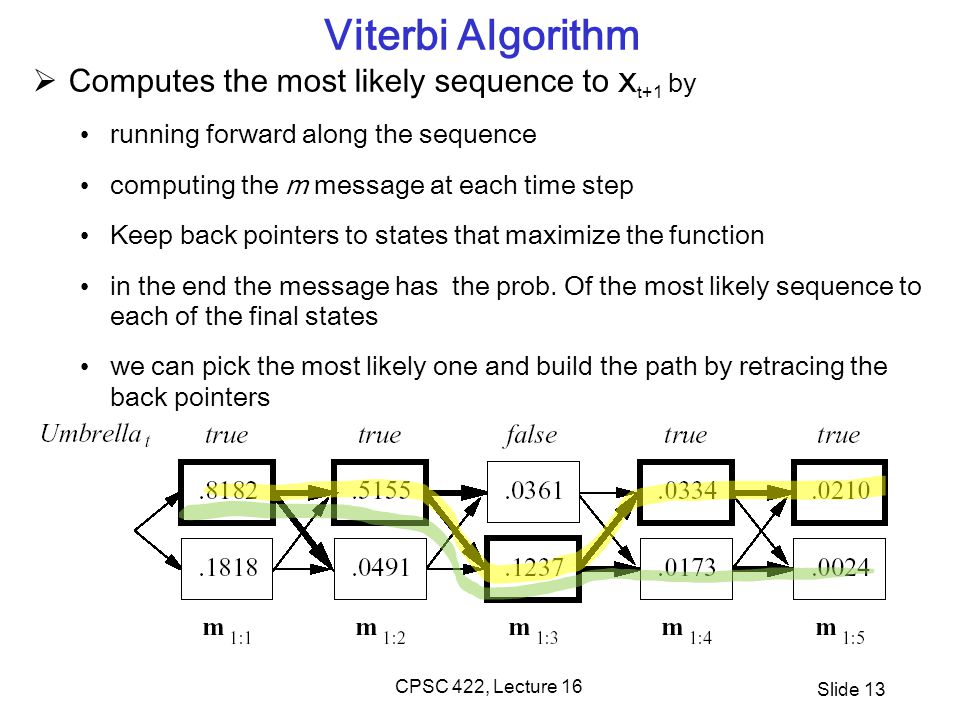 Viterbi Algorithm  Computes the most likely sequence to X t+1 by running forward along the sequence computing the m message at each time step Keep back pointers to states that maximize the function in the end the message has the prob.
