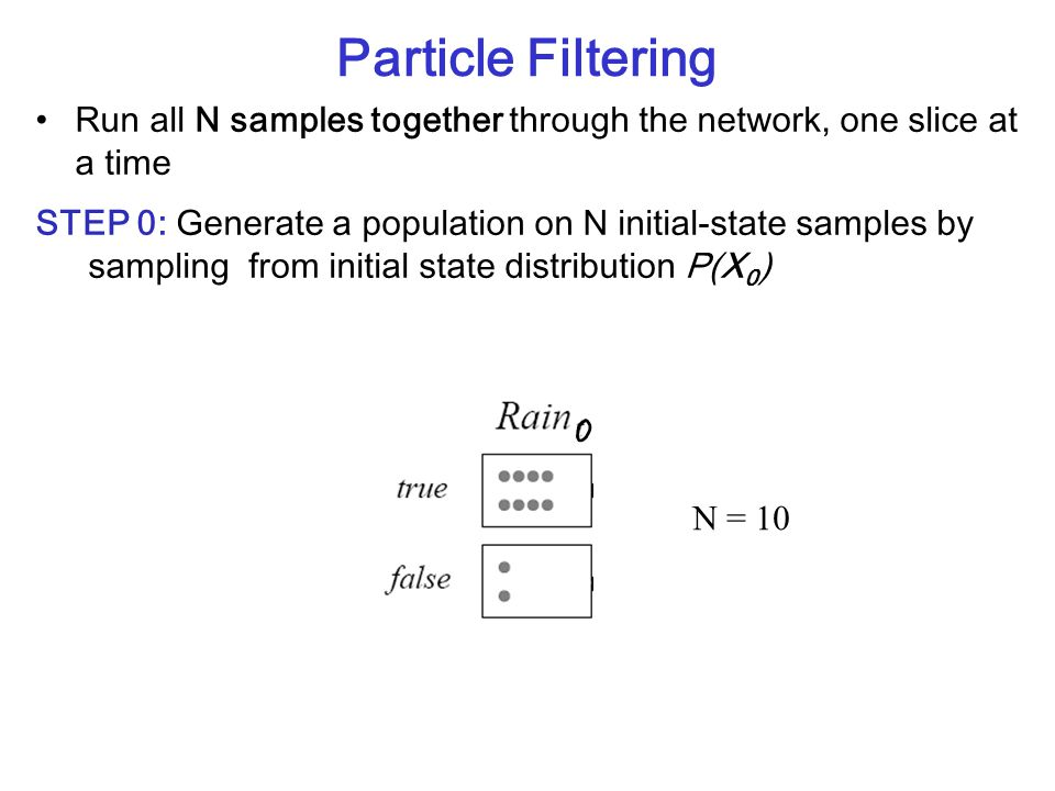 Particle Filtering Run all N samples together through the network, one slice at a time STEP 0: Generate a population on N initial-state samples by sam