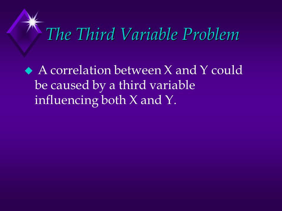 The Third Variable Problem u A correlation between X and Y could be caused by a third variable influencing both X and Y.