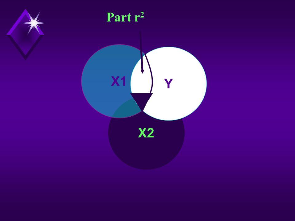 X2 X1 Part r 2 Y
