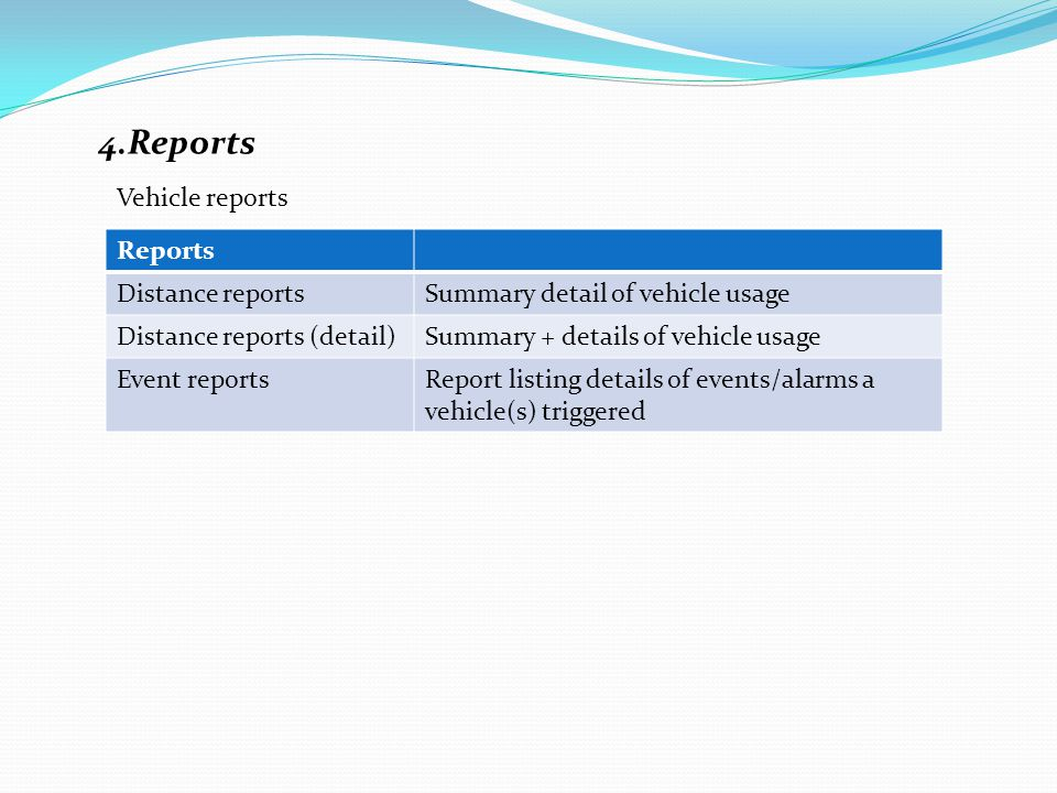4.Reports Reports Distance reportsSummary detail of vehicle usage Distance reports (detail)Summary + details of vehicle usage Event reportsReport listing details of events/alarms a vehicle(s) triggered Vehicle reports