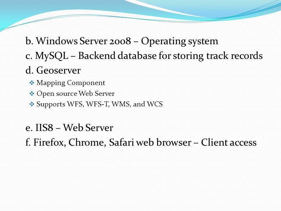 System Diagram GPSGateServer MySQL Geoserver EPC Assets, Topographic layers Shapefiles Web Browser