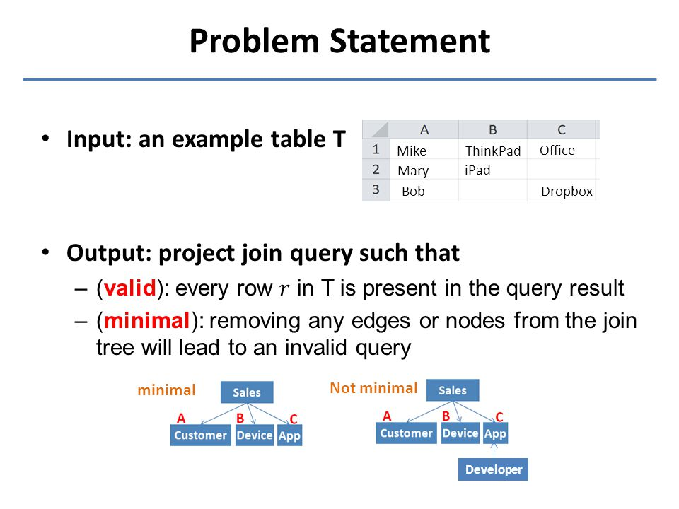 Solution Overview Candidate Query Generation Example Table Candidate Projection Column Retrieval Schema Graph Traversal Database Schema Candidate Query Verification Result Queries Database Instance IR Engine maintaining inverted index on text columns (CI)