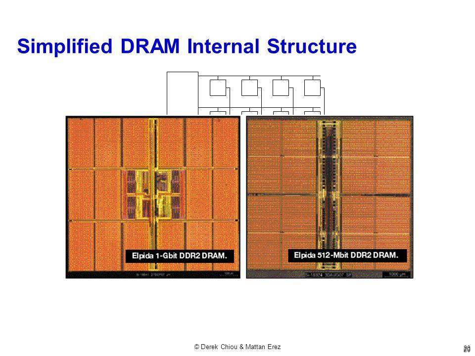 © Derek Chiou & Mattan Erez 20 Simplified DRAM Internal Structure Row Column RAS CAS Addr 20