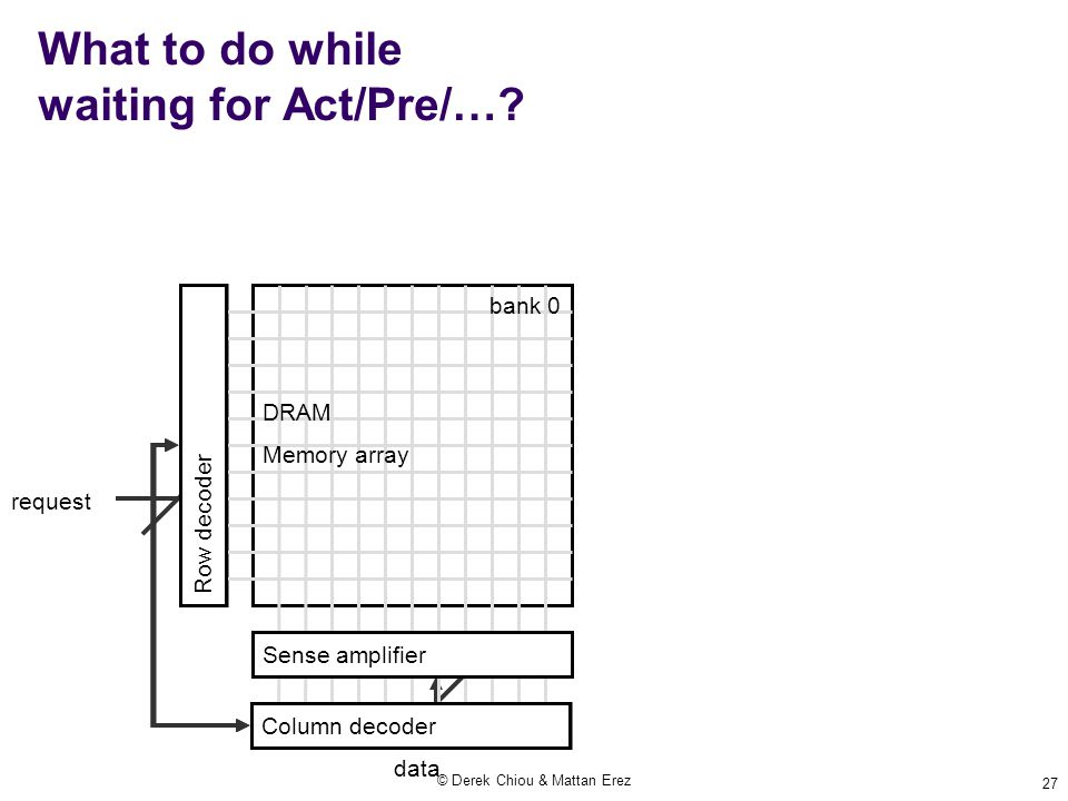 What to do while waiting for Act/Pre/….