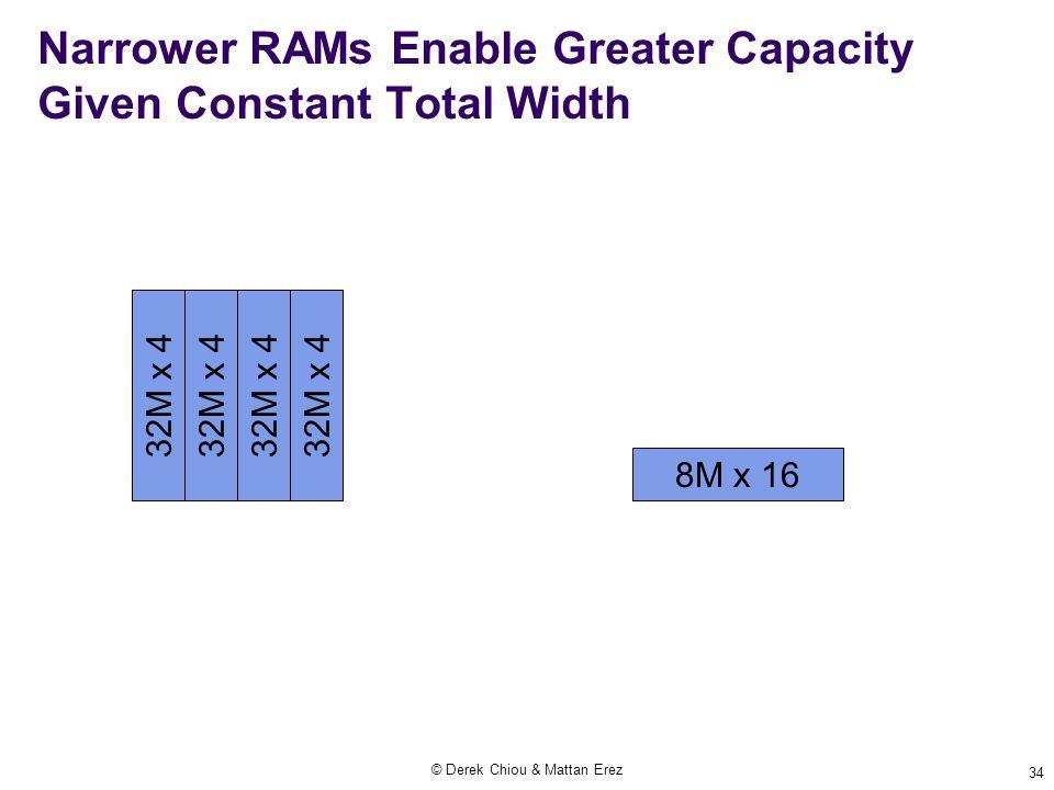 © Derek Chiou & Mattan Erez 34 Narrower RAMs Enable Greater Capacity Given Constant Total Width 8M x 16 32M x 4
