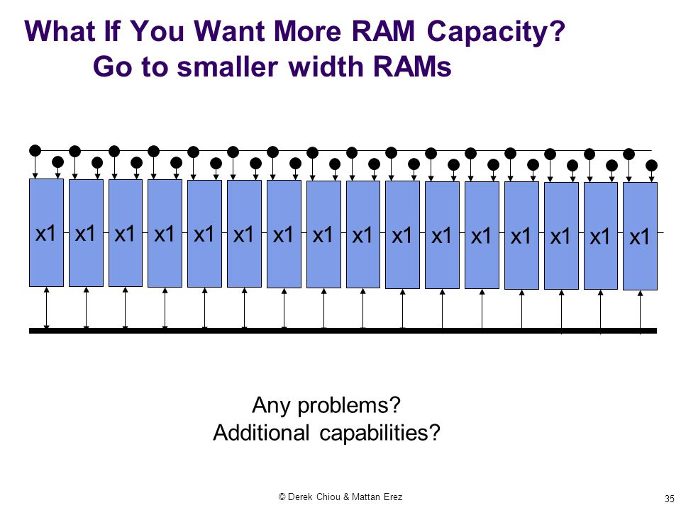 © Derek Chiou & Mattan Erez 35 What If You Want More RAM Capacity? Go to smaller width RAMs Any problems? Additional capabilities? x1
