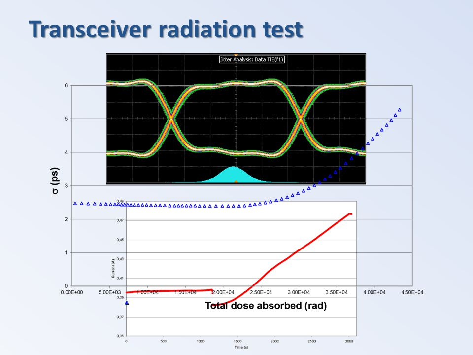 Transceiver radiation test
