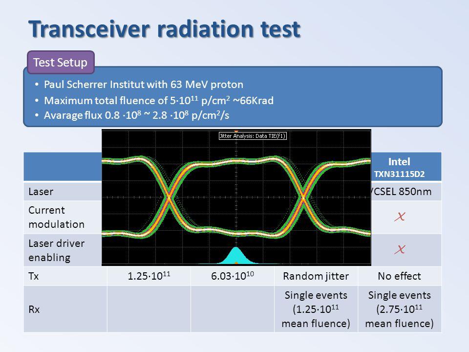 JDS Uniphase CT2-MS1LBTD32C2 Finisar FTLF8524P2WNL Infineon V23848-N305-C56 Intel TXN31115D2 LaserVCSEL 1310nmVCSEL 850nm Current modulation √√√ X Laser driver enabling √√ XX Tx1.25∙10 11 6.03∙10 10 Random jitterNo effect Rx Single events (1.25∙10 11 mean fluence) Single events (2.75∙10 11 mean fluence) Transceiver radiation test Paul Scherrer Institut with 63 MeV proton Maximum total fluence of 5∙10 11 p/cm 2 ~ 66Krad Avarage flux 0.8 ∙10 8 ~ 2.8 ∙10 8 p/cm 2 /s Test Setup