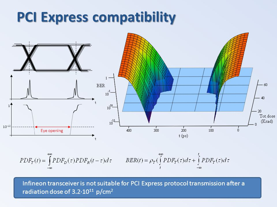 PCI Express compatibility Infineon transceiver is not suitable for PCI Express protocol transmission after a radiation dose of 3.2∙10 11 p/cm 2 t t 10