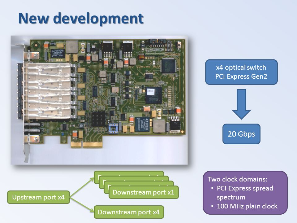 New development Two clock domains: PCI Express spread spectrum 100 MHz plain clock x4 optical switch PCI Express Gen2 20 Gbps Upstream port x4 Downstr