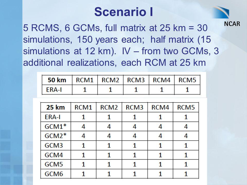 Scenario I 5 RCMS, 6 GCMs, full matrix at 25 km = 30 simulations, 150 years each; half matrix (15 simulations at 12 km).