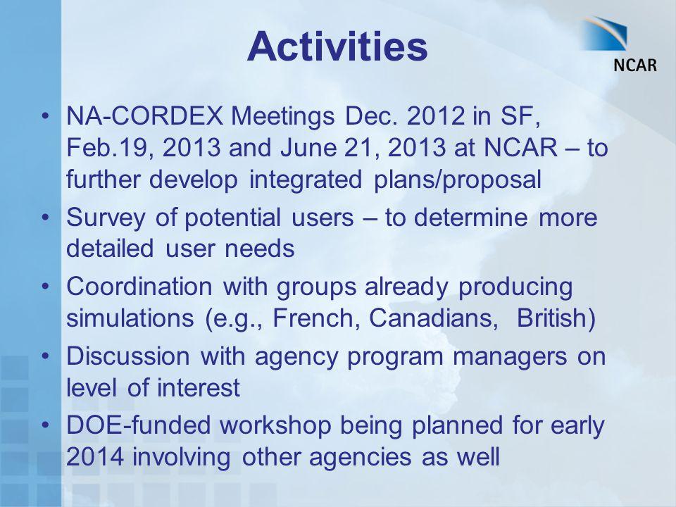 Activities NA-CORDEX Meetings Dec.