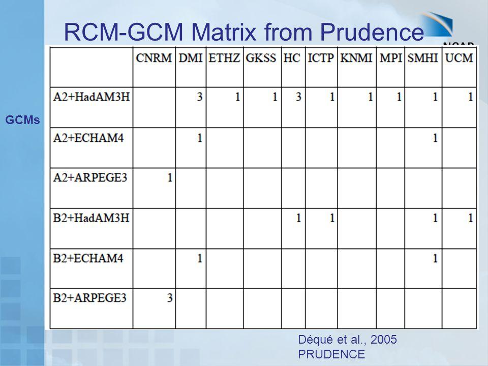 RCM-GCM Matrix from Prudence Déqué et al., 2005 PRUDENCE GCMs