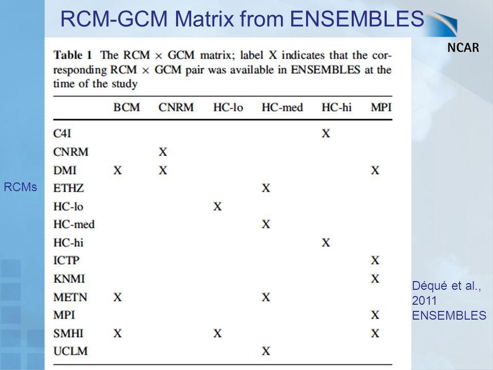 RCM-GCM Matrix from ENSEMBLES Déqué et al., 2011 ENSEMBLES RCMs