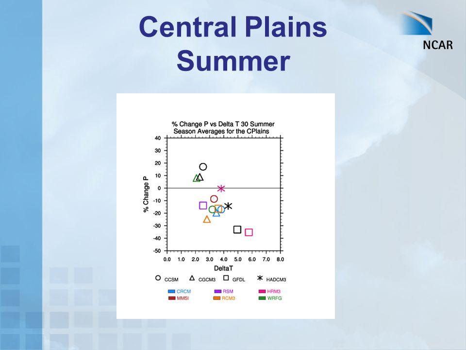 Central Plains Summer