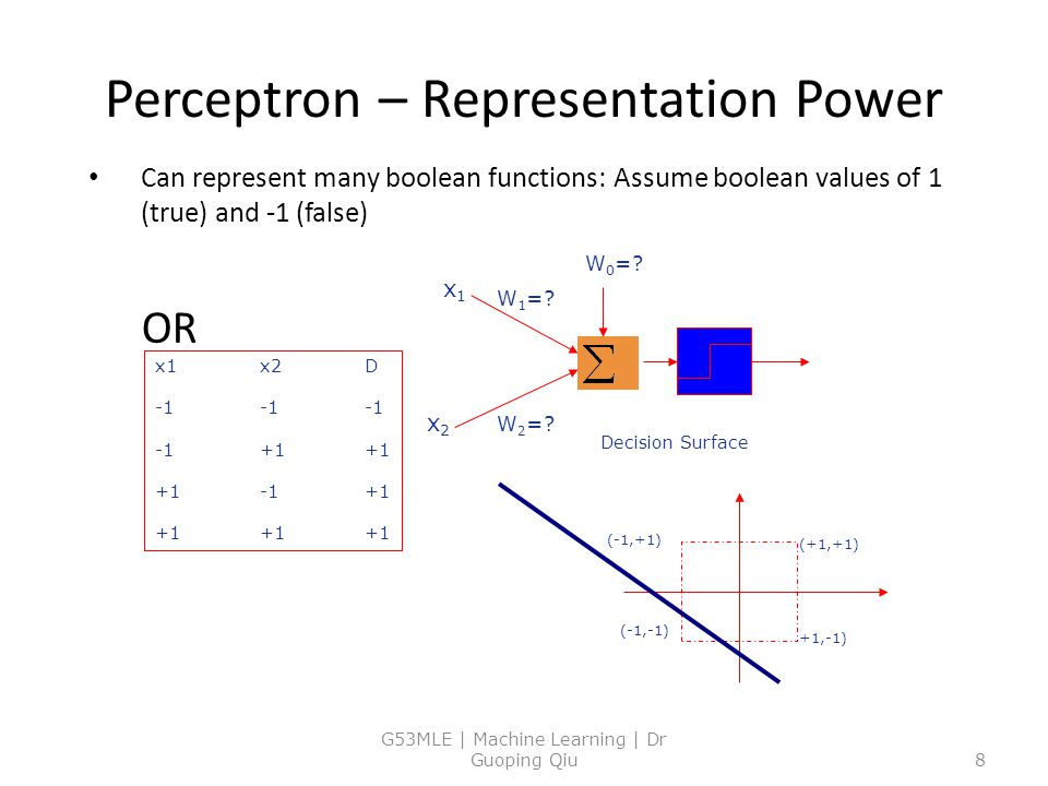 Perceptron – Representation Power Can represent many boolean functions: Assume boolean values of 1 (true) and -1 (false) OR G53MLE | Machine Learning | Dr Guoping Qiu8 W 0 =.