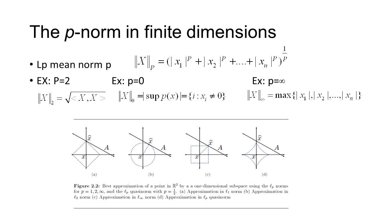 The p-norm in finite dimensions Lp mean norm p EX: P=2 Ex: p=0 Ex: p= ∞
