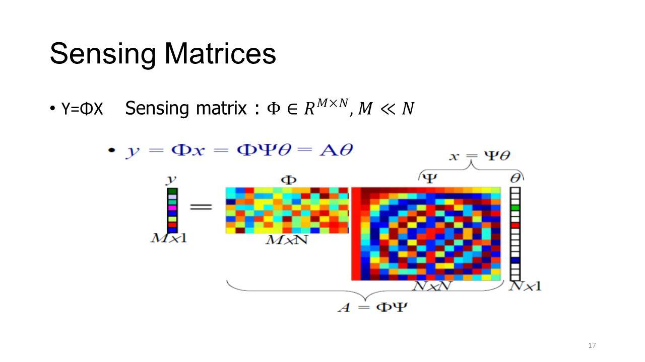 Sensing Matrices 17