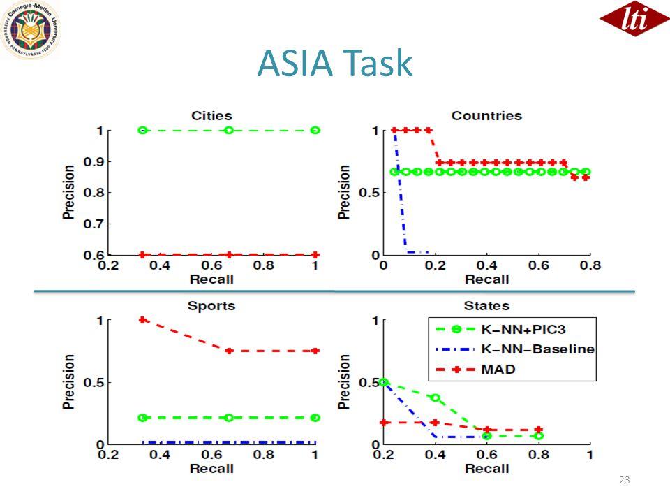 ASIA Task 23