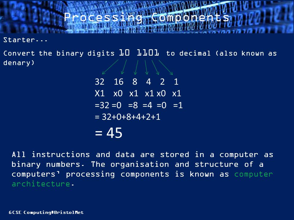 GCSE Computing#BristolMet Processing Components Starter... Convert the binary digits 10 1101 to decimal (also known as denary) 32 16 8 4 2 1 X1 x0 x1