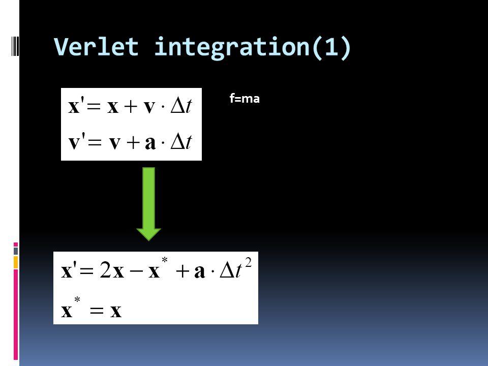 Verlet integration(1) f=ma