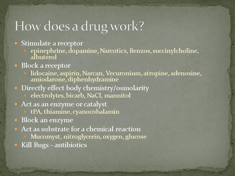 Stimulate a receptor epinephrine, dopamine, Narcotics, Benzos, succinylcholine, albuterol Block a receptor lidocaine, aspirin, Narcan, Vecuronium, atr