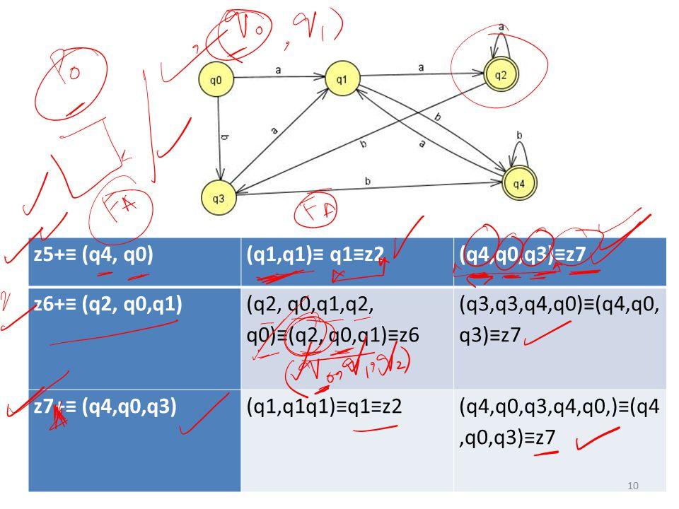 z5+≡ (q4, q0)(q1,q1)≡ q1≡z2(q4,q0,q3)≡z7 z6+≡ (q2, q0,q1) (q2, q0,q1,q2, q0)≡(q2, q0,q1)≡z6 (q3,q3,q4,q0)≡(q4,q0, q3)≡z7 z7+≡ (q4,q0,q3)(q1,q1q1)≡q1≡z2(q4,q0,q3,q4,q0,)≡(q4,q0,q3)≡z7 10