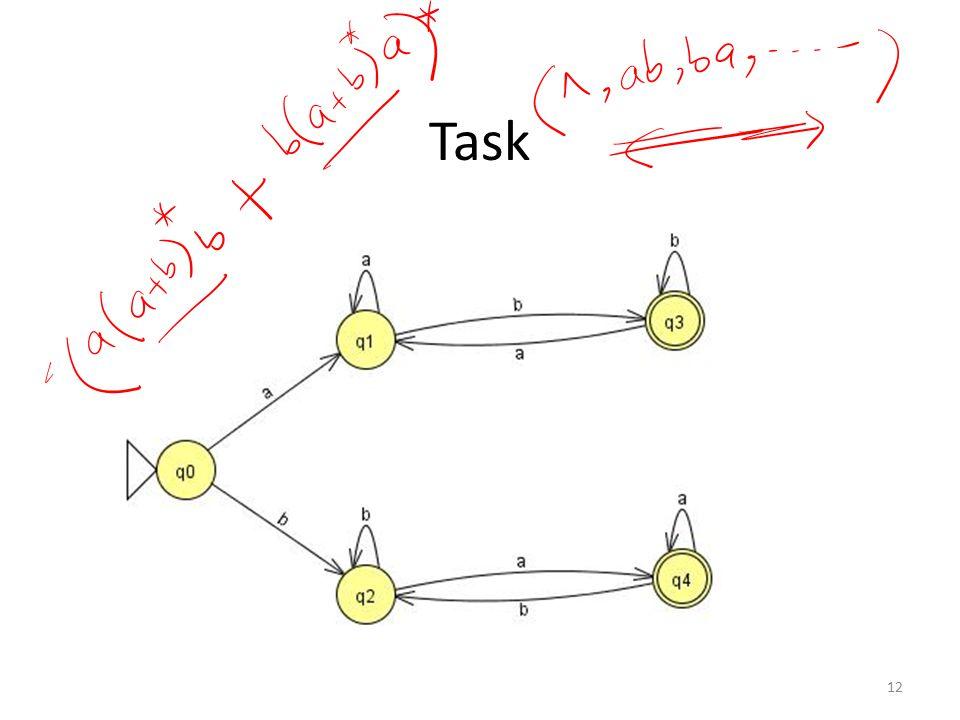 12 Task