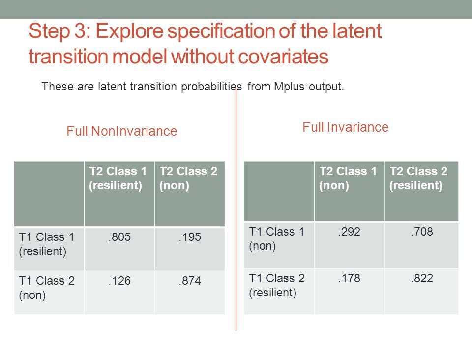 Step 3: Explore specification of the latent transition model without covariates Full NonInvariance T2 Class 1 (resilient) T2 Class 2 (non) T1 Class 1