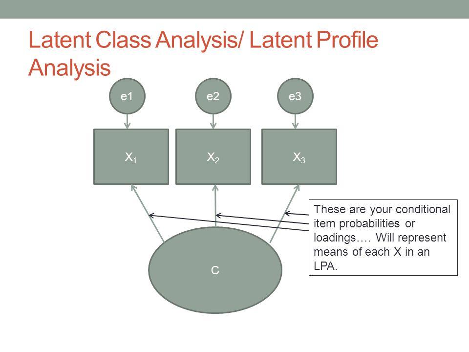Step 4: Include covariates in the LTA model C1C2 X1 1 X2 1 X3 1 X1 2 X3 2 X2 2 e1 1 e2 1 e3 1 e1 2 e2 2 e3 2 x