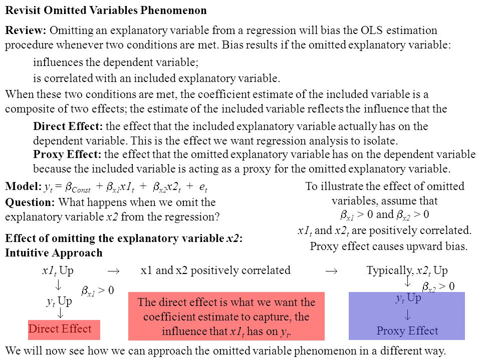 Review: The Ordinary Least Squares (OLS) Estimation Procedure, Correlation between an Explanatory Variable and the Error Term, and Bias Explanatory Variable and Error Term Are Positively Correlated  Estimated Equation More Steeply Sloped Than Actual Equation  OLS Estimation Procedure for Coefficient Value Is Biased Up Explanatory Variable and Error Term Are Negatively Correlated  Estimated Equation Less Steeply Sloped Than Actual Equation  OLS Estimation Procedure for Coefficient Value Is Biased Down Esty = b Const + b x x