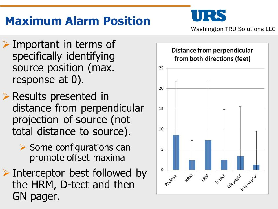 Maximum Alarm Position  Important in terms of specifically identifying source position (max.