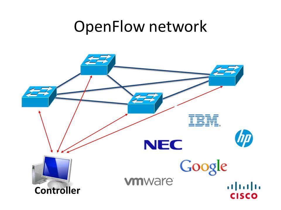 OpenFlow network Controller
