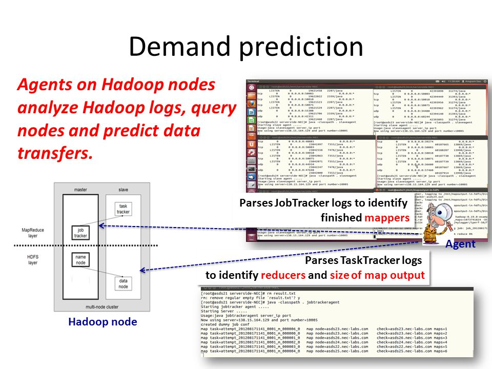 Demand prediction Agents on Hadoop nodes analyze Hadoop logs, query nodes and predict data transfers.