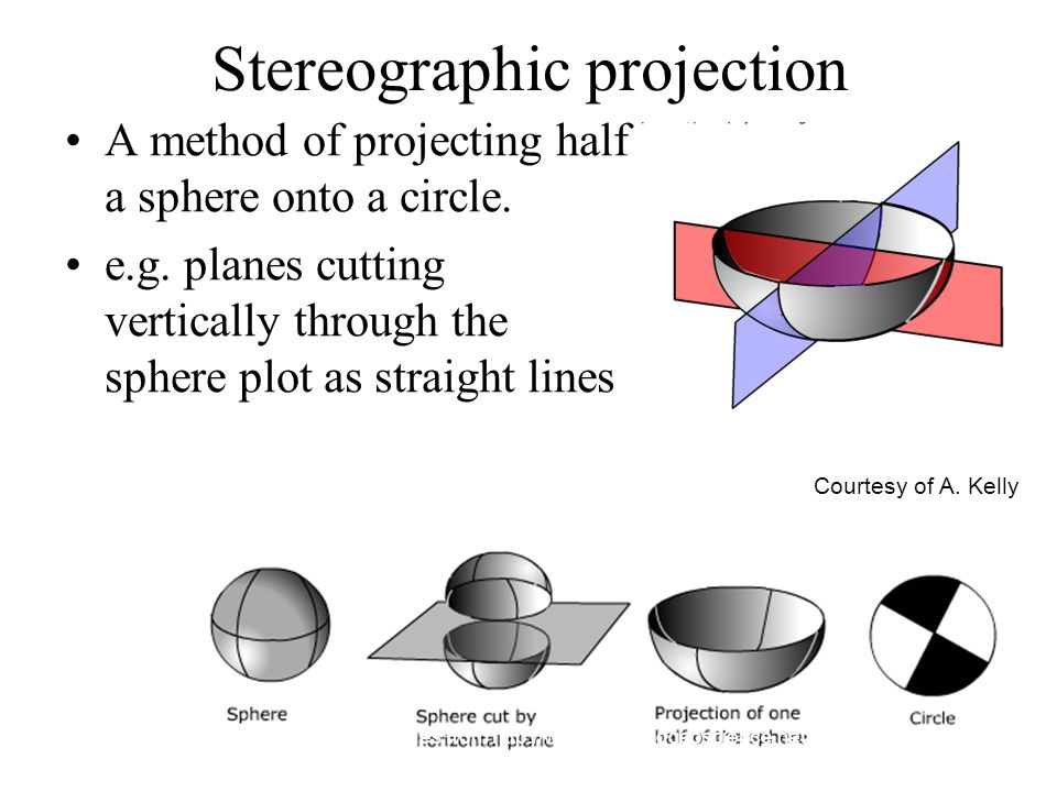 Stereographic projection A method of projecting half a sphere onto a circle.