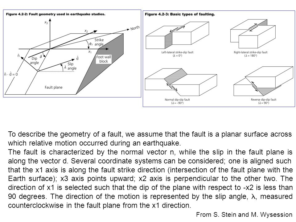 To describe the geometry of a fault, we assume that the fault is a planar surface across which relative motion occurred during an earthquake.