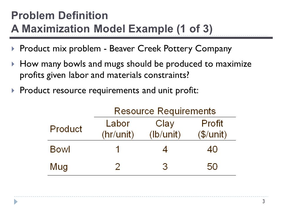 3 Problem Definition A Maximization Model Example (1 of 3)  Product mix problem - Beaver Creek Pottery Company  How many bowls and mugs should be produced to maximize profits given labor and materials constraints.