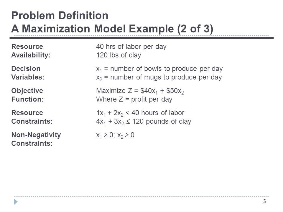 5 Problem Definition A Maximization Model Example (2 of 3) Resource 40 hrs of labor per day Availability:120 lbs of clay Decision x 1 = number of bowls to produce per day Variables: x 2 = number of mugs to produce per day Objective Maximize Z = $40x 1 + $50x 2 Function:Where Z = profit per day Resource 1x 1 + 2x 2  40 hours of labor Constraints:4x 1 + 3x 2  120 pounds of clay Non-Negativity x 1  0; x 2  0 Constraints: