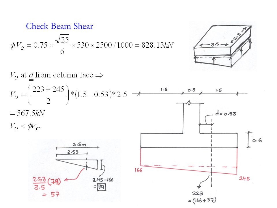 Check for beam shear b = 1800mm, d = 730mm