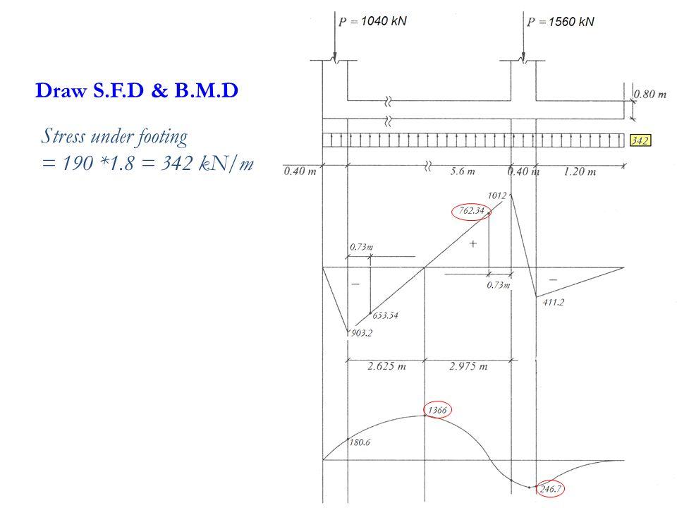 Draw S.F.D & B.M.D Stress under footing = 190 *1.8 = 342 kN/m