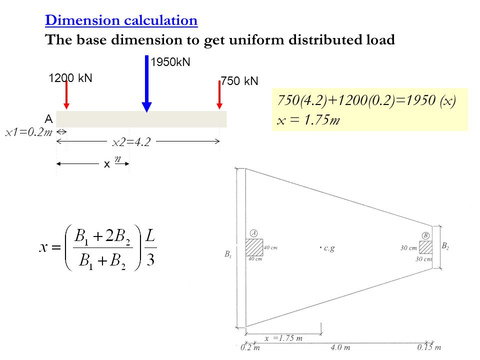 Dimension calculation The base dimension to get uniform distributed load x1=0.2m x2=4.2 m 1200 kN 750 kN x 1950kN A 750(4.2)+1200(0.2)=1950 (x) x = 1.