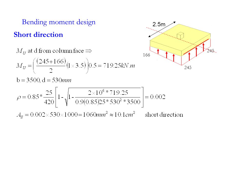 Central band of short direction = 0.83 As = 0.83 (10.1)=8.6cm 2 Central band ratio =