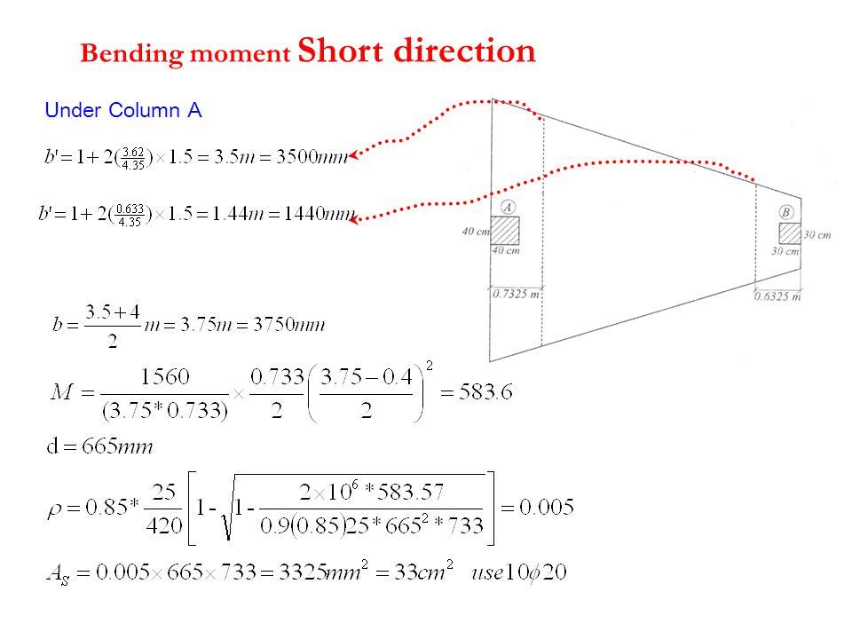 Bending moment Short direction Under Column A