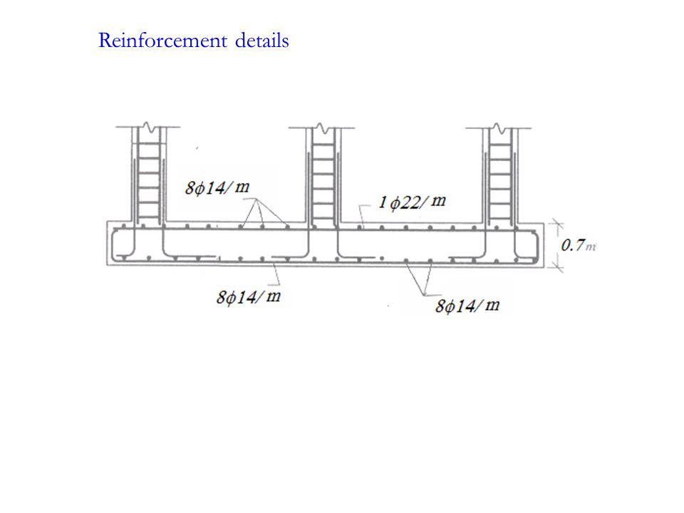 Reinforcement details