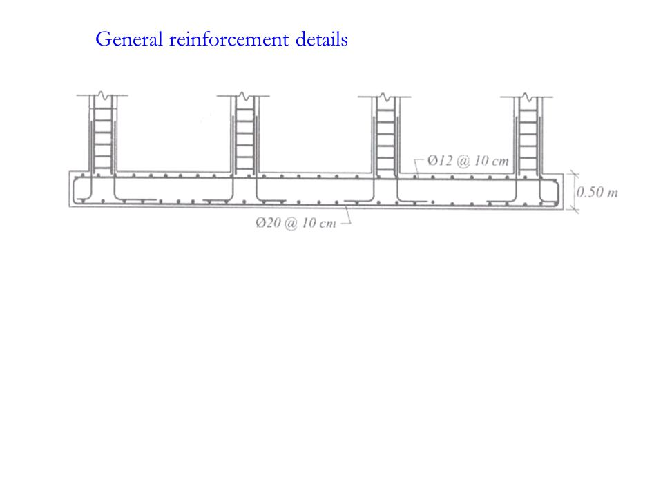 General reinforcement details