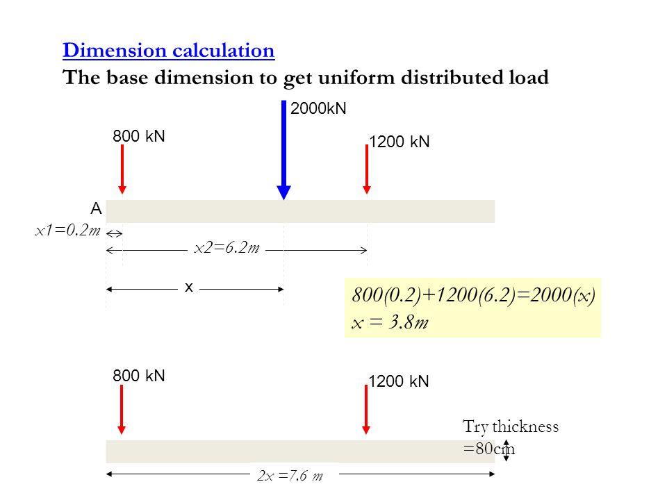 Under Column B Shrinkage Reinforcement in short direction