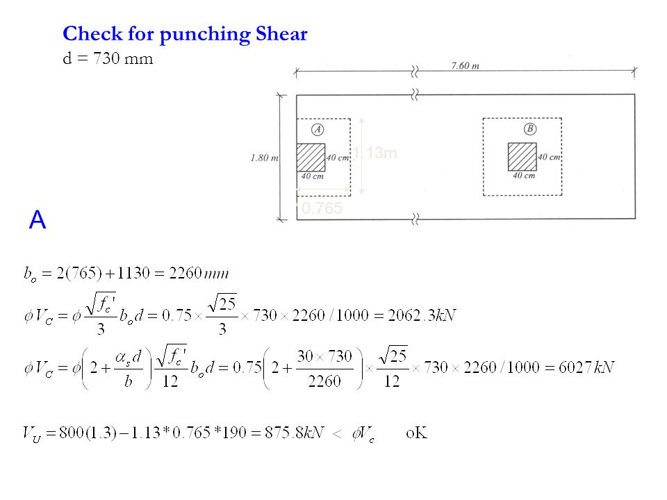 Example 3 (Strip footing) Design a combined footing As shown