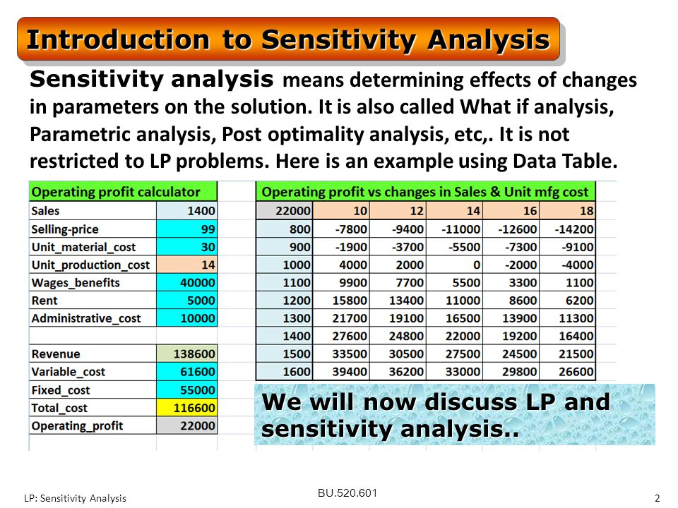 BU.520.601 LP: Sensitivity Analysis2 Introduction to Sensitivity Analysis Sensitivity analysis means determining effects of changes in parameters on t